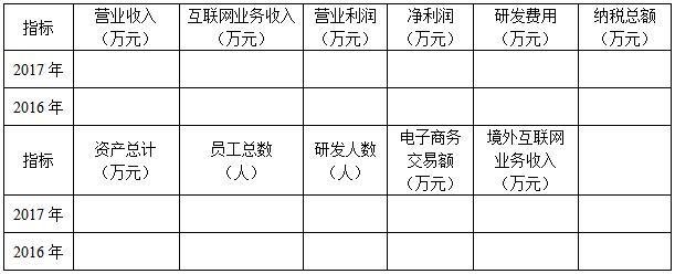 关于申报2018年中国互联网企业100强的通知