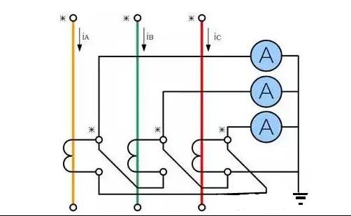 也仅用于三相三线制电路中,这种接线的优点是不但节省一块电流互感器