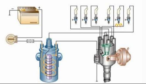什么是蓄电池的浮充电?蓄电池电极的4种判断方法