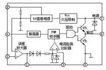 uc3842 内部原理框图