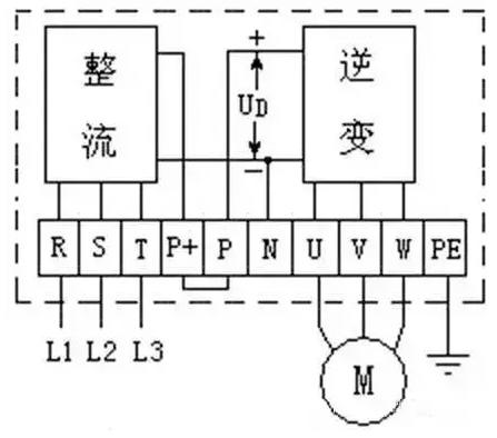 直流电抗器dl时,拆去铜片,将dl接在p 和p之间;p,n是滤波后直流电路的