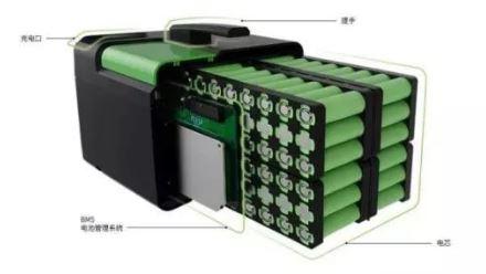 动力电池热管理系统组成及其设计流程 | 干货