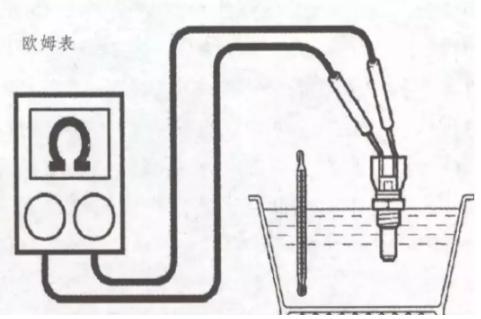 水温传感器的作用及检修方法