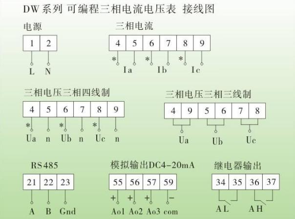 4,直流电流测量范围使用分流器输入:(x:75mv).