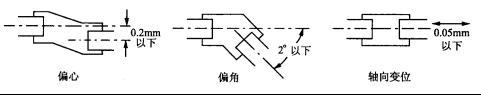 编码器接线图