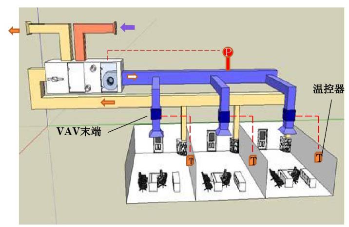 789vav_空气流量传感器在vav系统中的应用解决方案