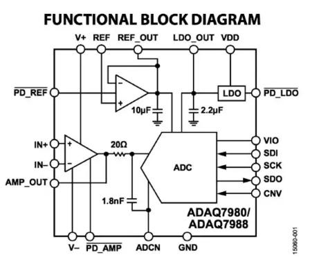 混合电路和模块技术的50年历史发展