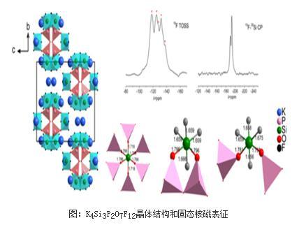 k4si3p2o7f12晶体结构和固态核磁表征