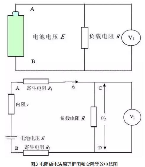 设电池等效的理想电压源的电压为e,内阻为r,负载电阻为r,用电压表测量