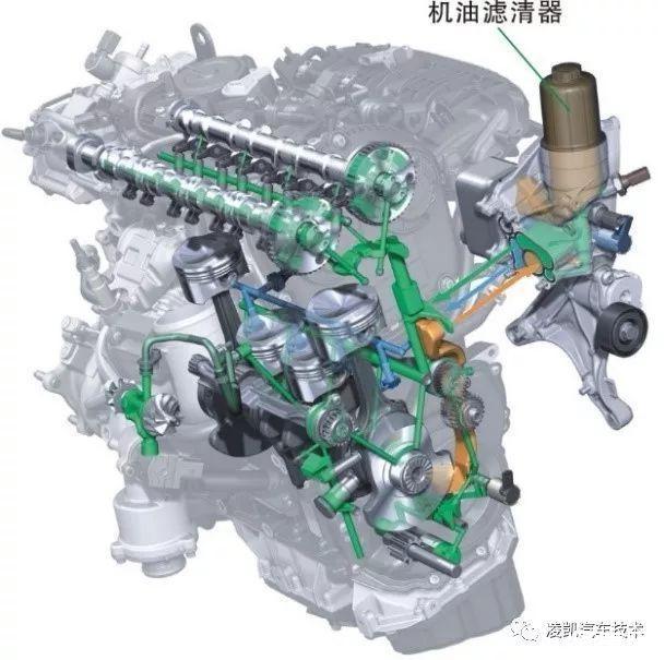 器一般安装在发动机气缸体中间靠下位置,如图3所示,大众迈腾,奥迪q5