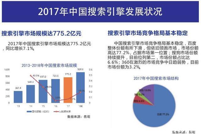 2018中国互联网发展趋势报告「行业研究」