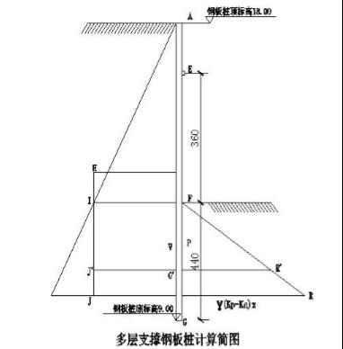 立体logo施工工艺步骤