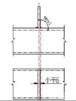 5,墙面板安装  墙面板安装工艺流程:墙面内板压型钢板安装→保温层