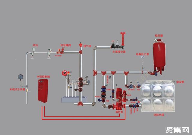 3,泵组不启动  (1)故障原因分析:高压泵接触器未闭合;泵组停止触点