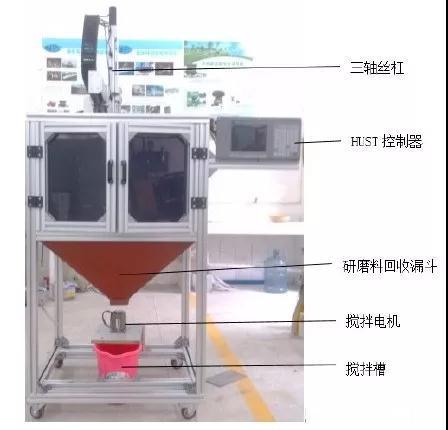 该实验平台的实现原理:空气压缩机压缩空气至储气罐,储气罐具有稳定