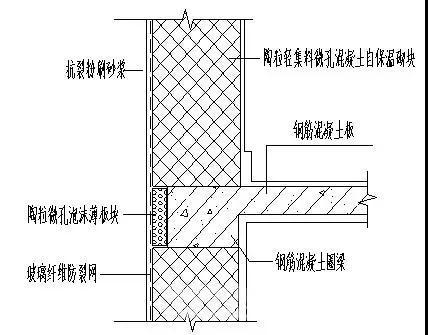 图5框架结构体系建筑自保温墙体构造作法