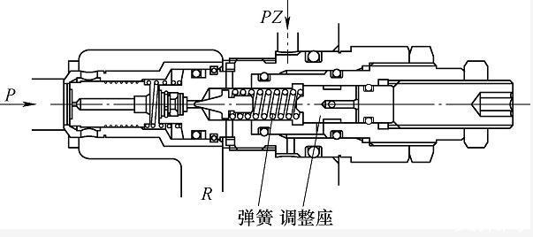 首页 行业资讯 机械工业 — 正文     先导式主溢流阀的结构如图6所示