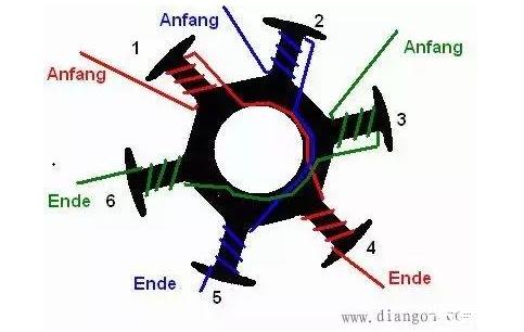 电机怎么绕线?图解单相电机绕线方法