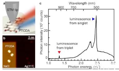 日本理化学研究所正在开发能够降低OLED显示器能耗技术