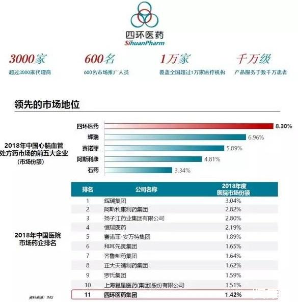 四环医药与印度仿制药领军企业合作成立合资公司 大力开拓中国市场-贤集网资讯
