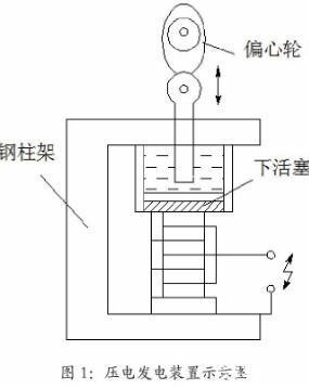 汽车轮胎压力检测系统类型与工作原理,基于压电陶瓷的轮胎压力检测系统设计