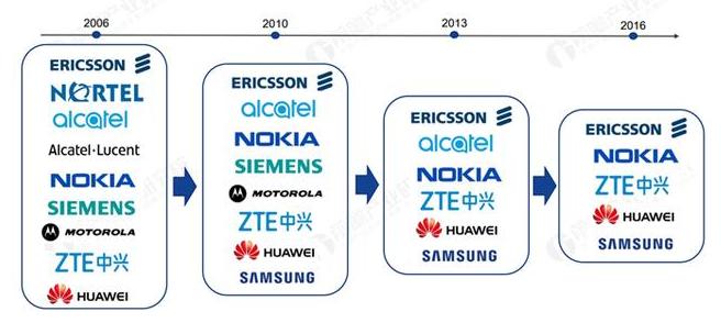人工智能碰撞到5G,会给哪些行业带来新变化?