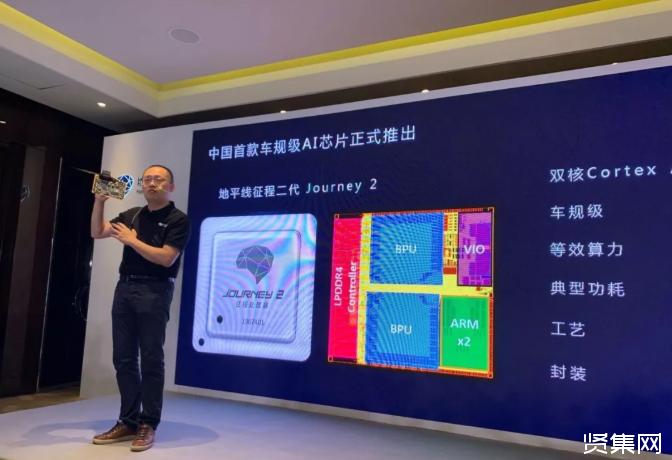 地平线发布中国首款车规级自动驾驶芯片征程2.0!可提供超过4TOPS的等效算力-贤集网资讯