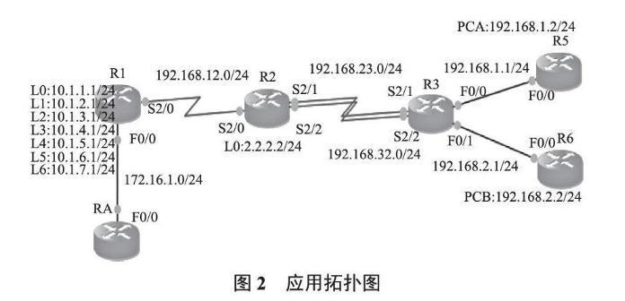 边界路由策略在网络安全中的应用需求与测试