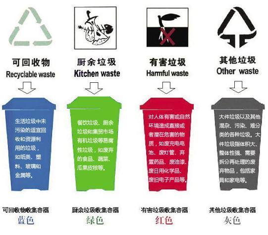 路边常见的垃圾桶是成双的