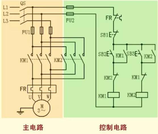 接触器联锁正反转控制线路原理
