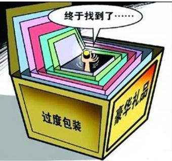 浅析快递过度包装现状与解决办法