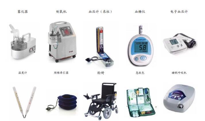 中国医疗器械行业的未来之路