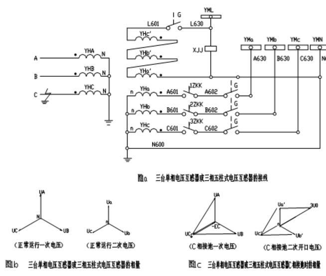 小电流接地系统母线电压互感器的接线