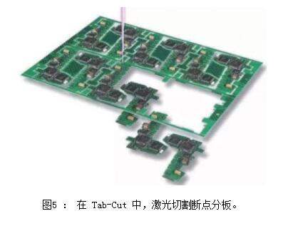 PCB行业中的UV激光加工应用