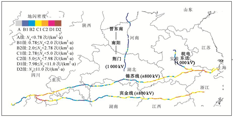 架空输电线路雷电风险影响因子