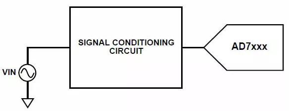 模数信号转换