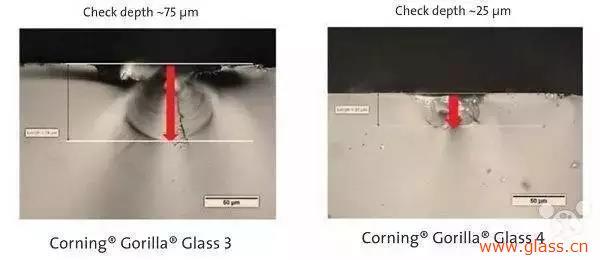 玻璃表面化学钢化处理工艺