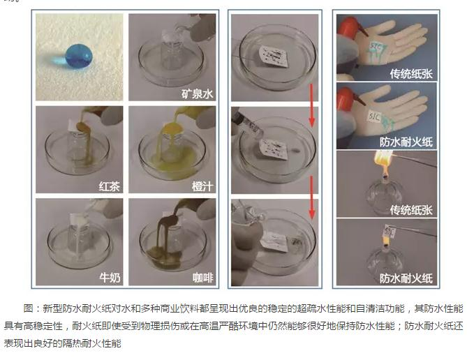 新型高柔韧性(高效抗菌)羟基磷灰石超长纳米线耐火纸