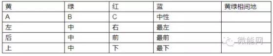 【干货】38条电气知识问答