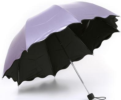 紫外线屏蔽剂与紫外线吸收剂的种类、作用机理、应用特点