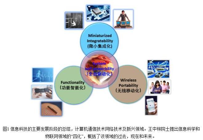 """王中林院士:信息科学和物联网领域的""""四化"""""""
