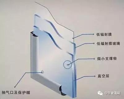 真空玻璃应用前景解析