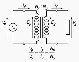 变压器选用中的几点问题介绍