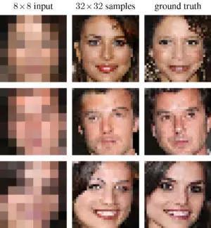 """谷歌大脑设计新软件:""""打码""""的照片变无码高清"""