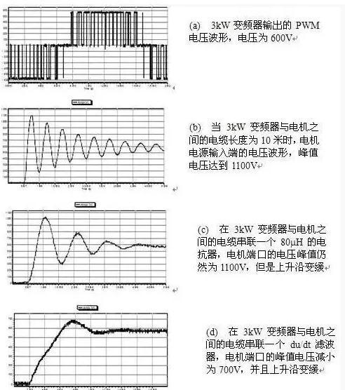 常用的变频器电机保护方法