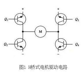 全桥电机驱动电路的工作原理详解