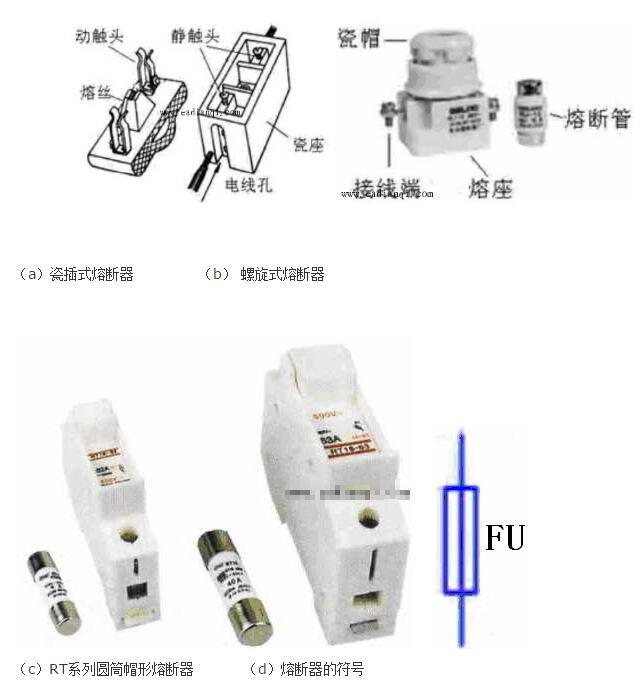 熔断器串接于被保护电路中,能在电路发生短路或严重过电流时快速自动