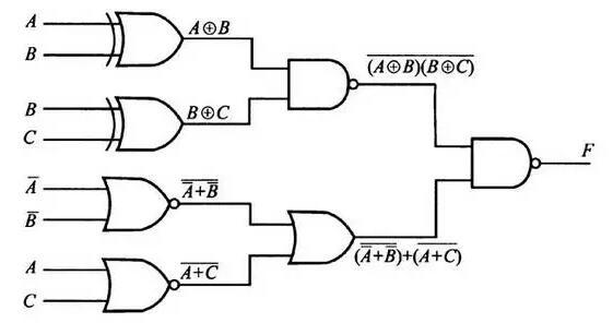 逻辑电路基础知识
