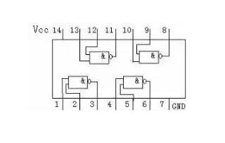 数字电路的概念、特点及功能分类