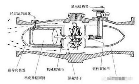 > 涡轮流量传感器